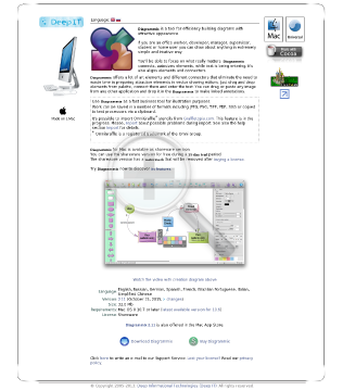 Diagrammix preview. Click for more details