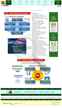 Smart Business Architect preview. Click for more details