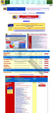 SMART STRATEGIST with Corporate License preview. Click for more details